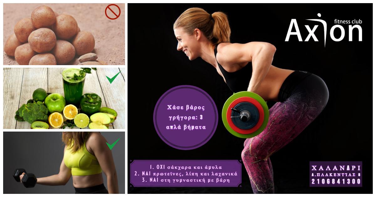 Απώλεια βάρους γρήγορα με 3 απλά βήματα, με βάση την επιστήμη